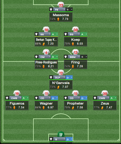 Football Manager 2014 Tactic diamond formation box hybrid