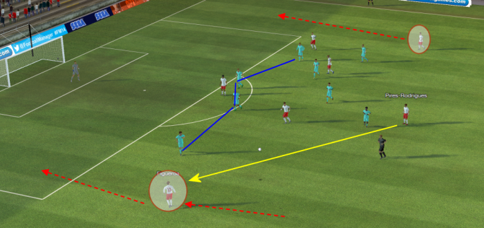 narrow player positioning