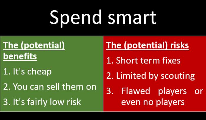 spendsmart